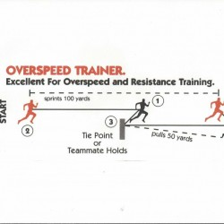 Overspeed Trainer - Pulley, Rope & Belts - Increase Your Speed, Stride Length &